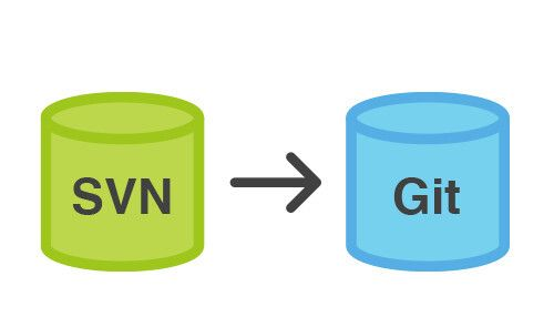 7 Reasons to Migrate from SVN to Git now